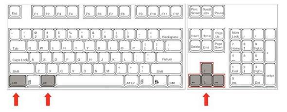 Перевернуть экран — комбинации клавиш