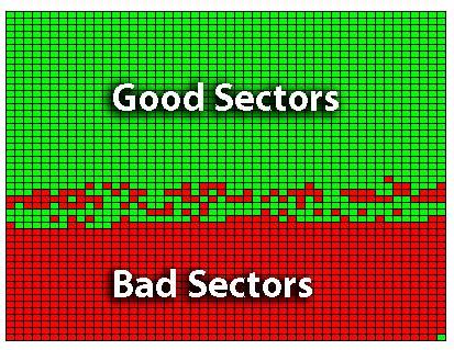 Что такое битый сектор на жестком диске