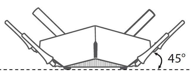 Изменить направления антенн роутера